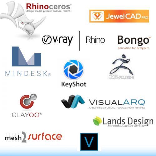 BlueStone Tech Labs Pvt Ltd